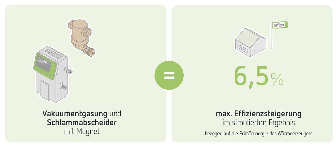 Berechnungsbeispiel Einfamilienhaus (15 kW Heizlast)
